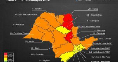 Estado anuncia 'fase vermelha' para a região; Pirassununga cumpre recomendação do MP com comércio não essencial fechado