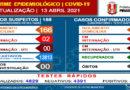 Covid-19: Atualização dia 13 de Abril 2021