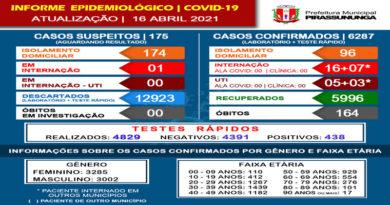 Covid-19: Atualização dia 16 de Abril 2021