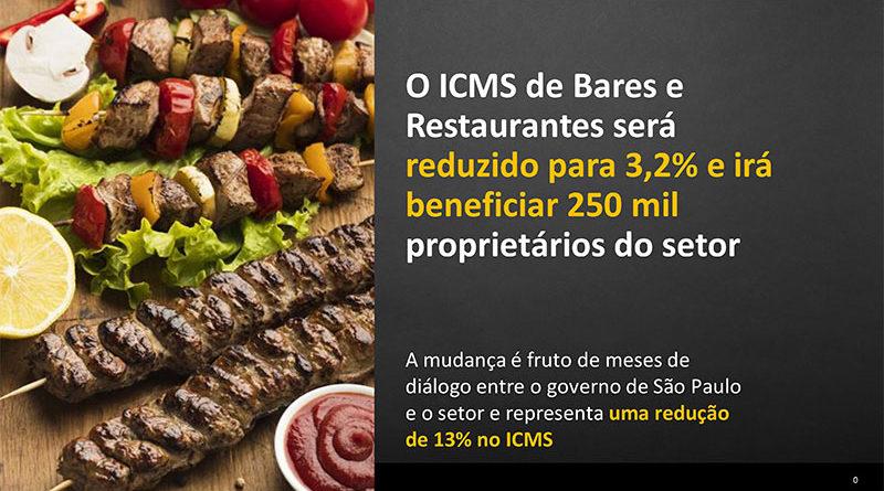 SP anuncia redução do ICMS e linha de crédito especial para setores afetados na pandemia