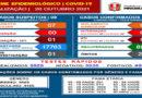 Covid-19: Atualização dia 20 de Outubro 2021